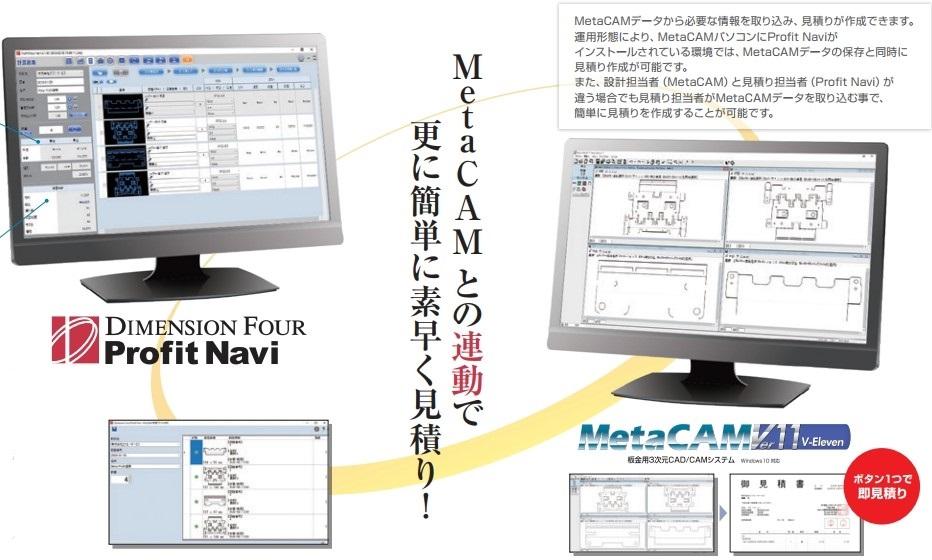 PN_metacam